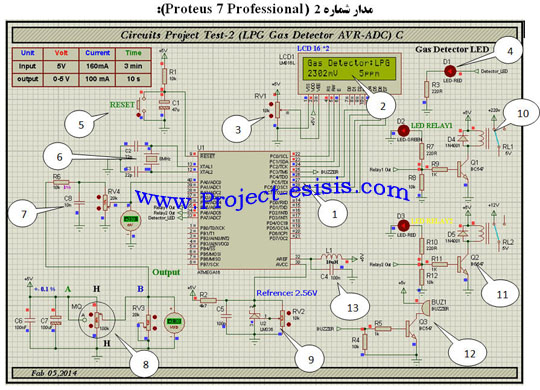 Project Student AVR_30 (2)