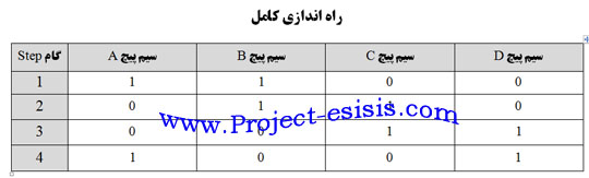Project Student AVR_31 (25)